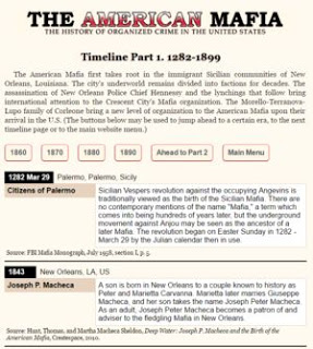 Early Mafia timeline