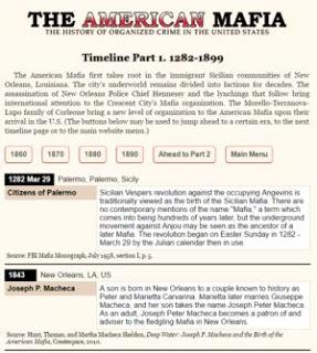 Early Mafia timeline